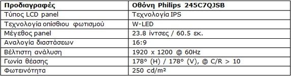 Ολοκαίνουργια οθόνη Philips Moda: Ultra-slim εμφάνιση, Ultra Wide Color 330