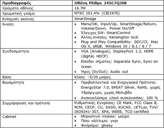 Ολοκαίνουργια οθόνη Philips Moda: Ultra-slim εμφάνιση, Ultra Wide Color 421