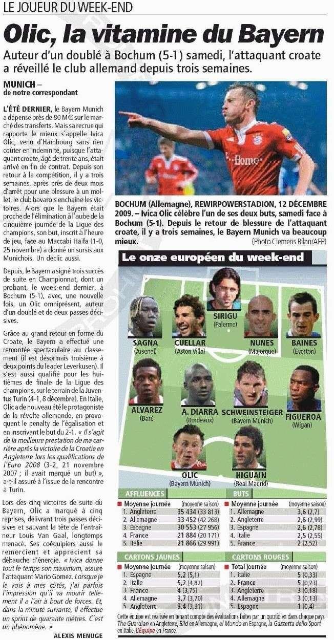 Le onze européen du week-end - Page 5 Sans_t11