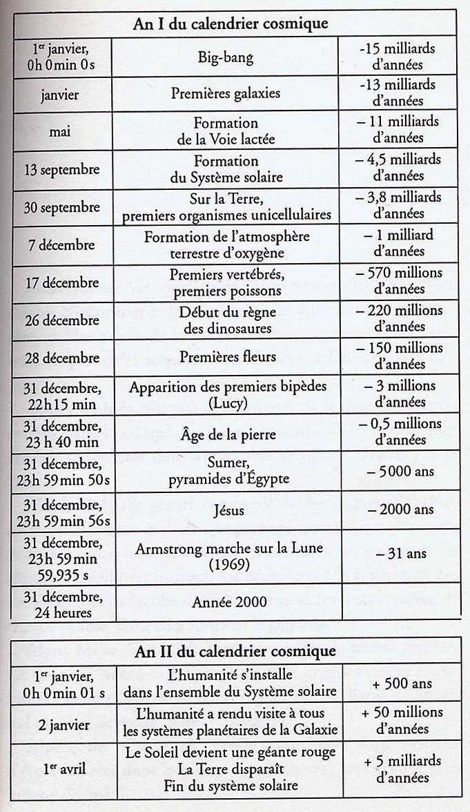 Météor et l'an 3000 ! - Page 10 Calend10