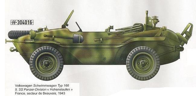 Volkswagen Schwimmwagen 7819w110