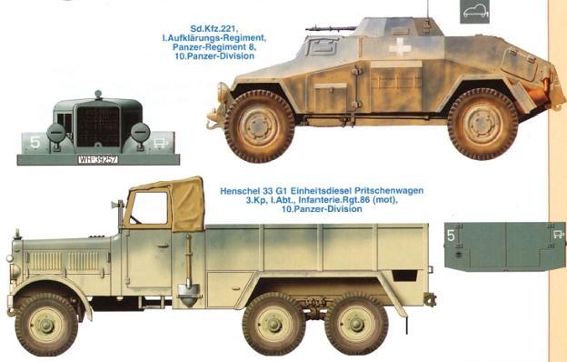 10e Panzer Division 7uik8812