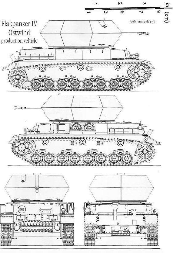 Flakpanzer IV Östwind Gft0110