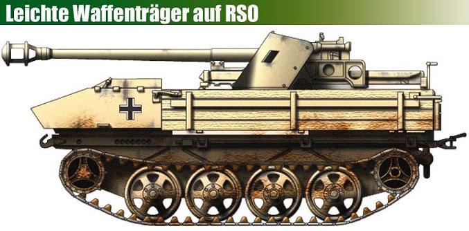 RSO PAK40 P110