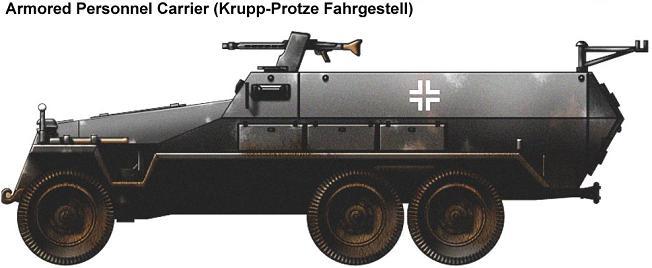 Krupp Protze P116