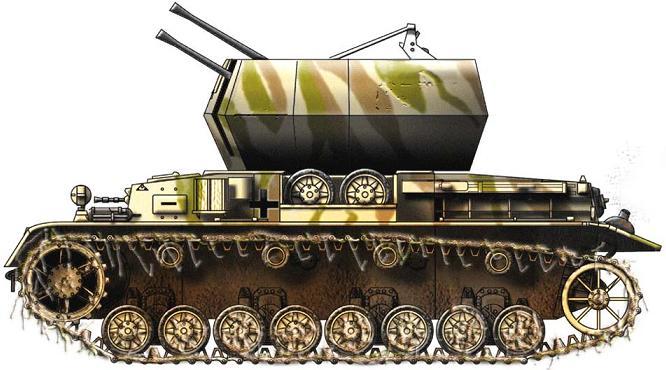 Flakpanzer IV Wirbelwind P1_113