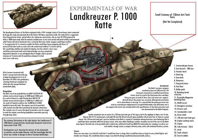 Landkreuzer P. 1000 Ratte P_100010