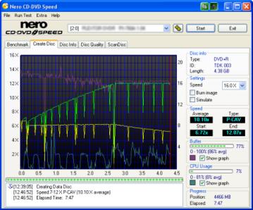 Nero CD / DVD Speed Screen10