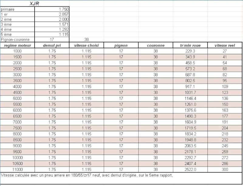 Etalonnage compteur - Page 2 Etalon10