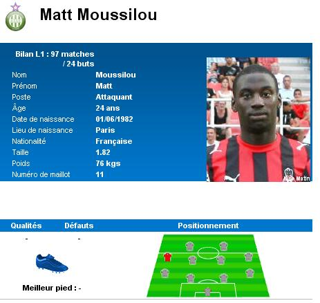 Effectif - Page 2 Moussi10