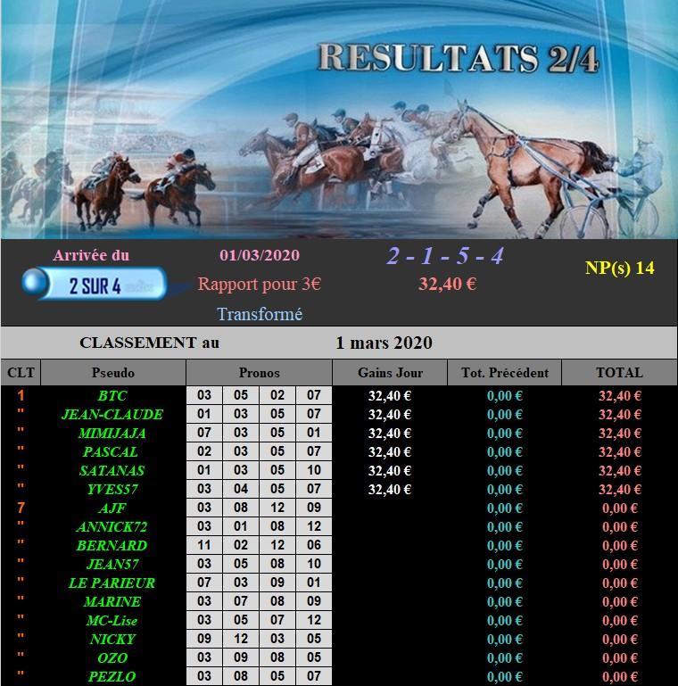 Résultats du Dimanche 01/03/2020 010320