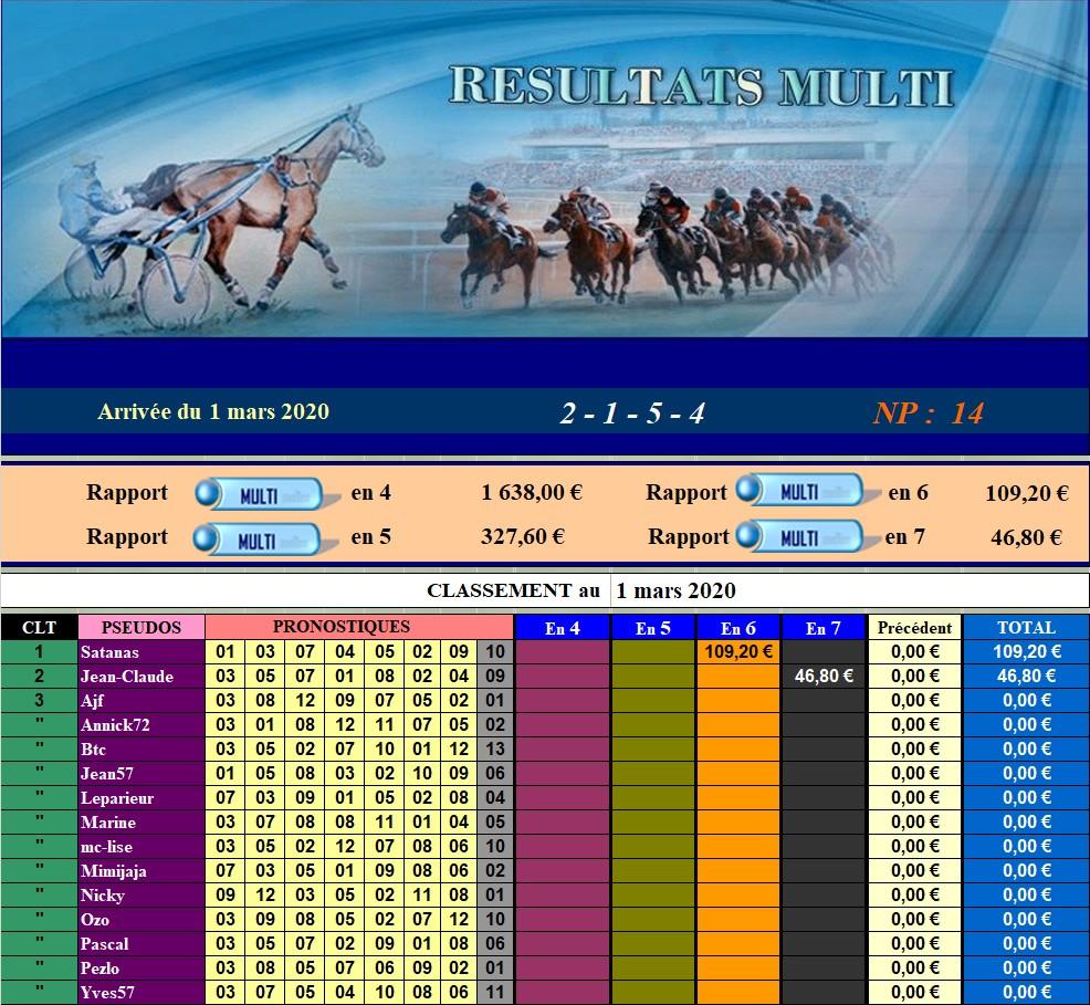 Résultats du Dimanche 01/03/2020 010321