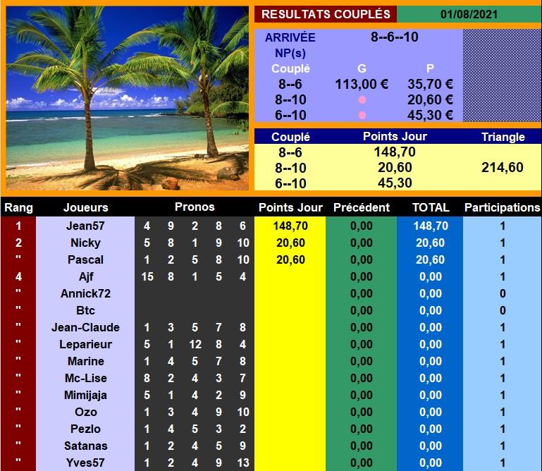Résultats du Dimanche 01/08/2021 010826