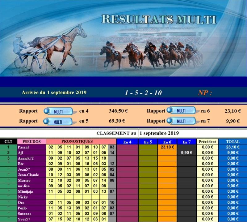 Résultats du Dimanche 01/09/2019 010922