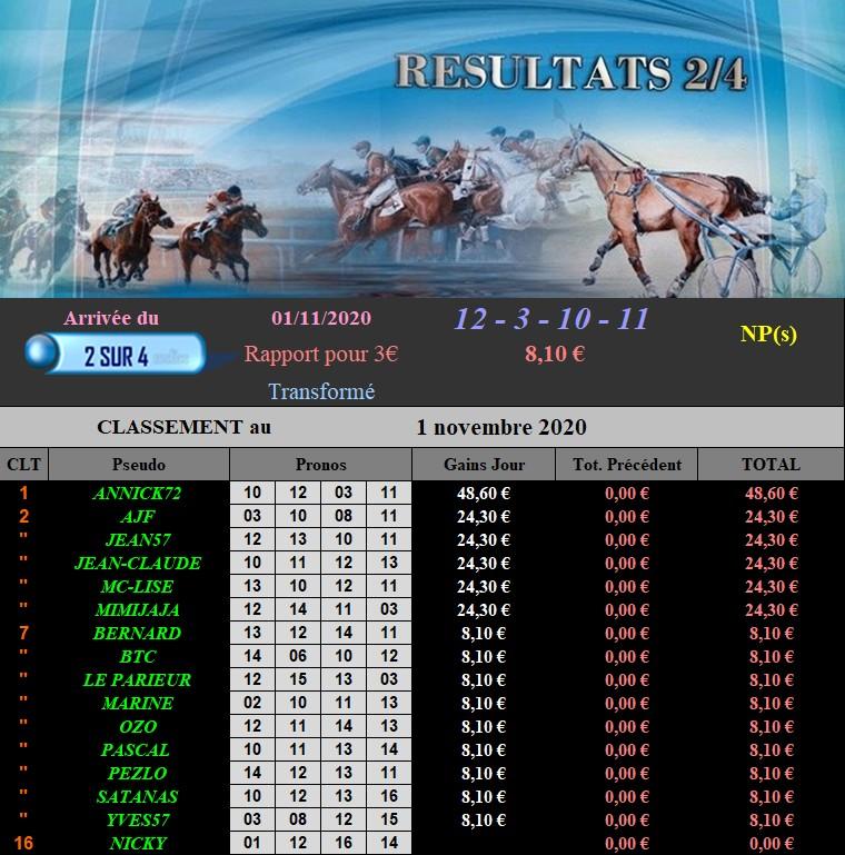 Résultats du Dimanche 01/11/2020 011125