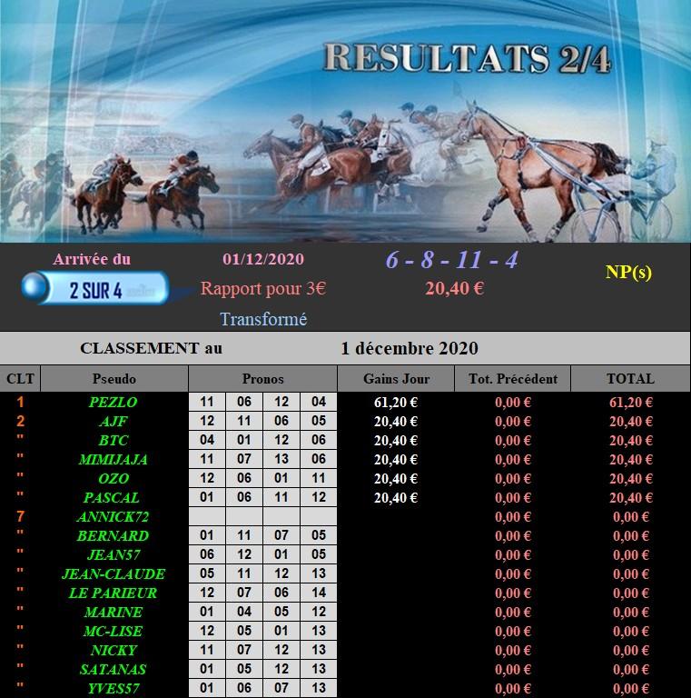 Résultats du Mardi 01/12/2020 011219