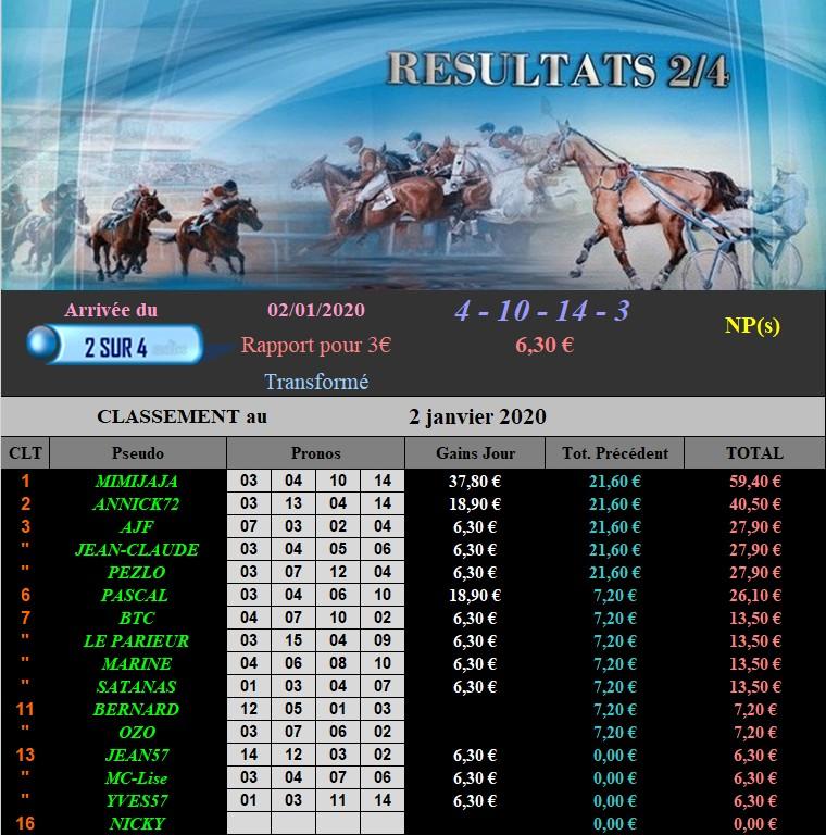 Résultats du Jeudi 02/01/2020 020118