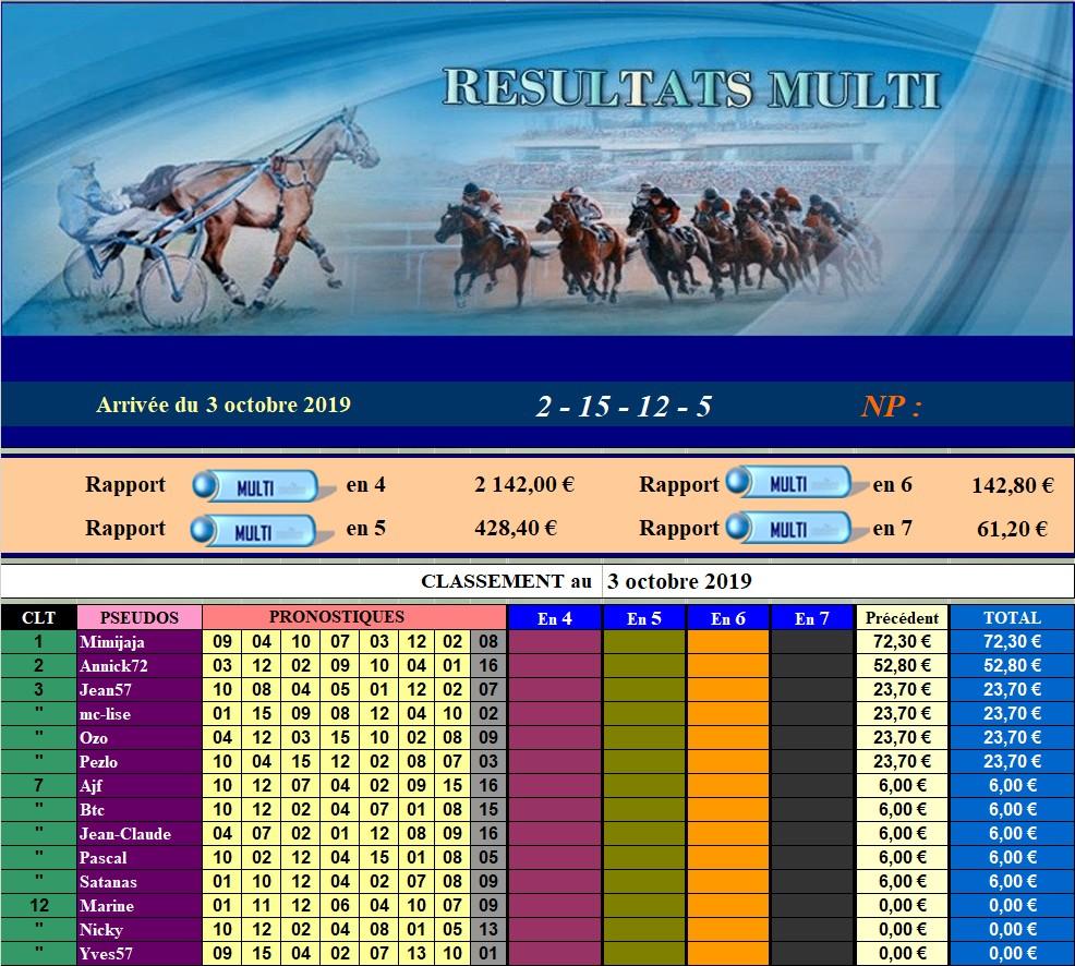 Résultats du Jeudi 03/10/2019 031023