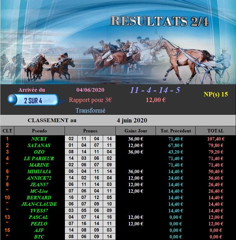 Résultats du Jeudi 04/06/2020 040620