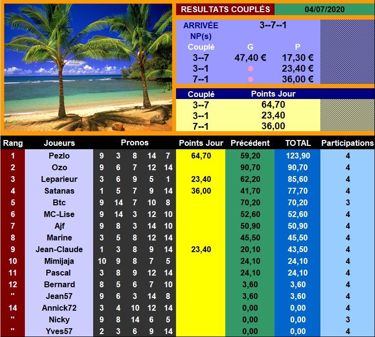 Résultats du Samedi 04/07/2020 040721