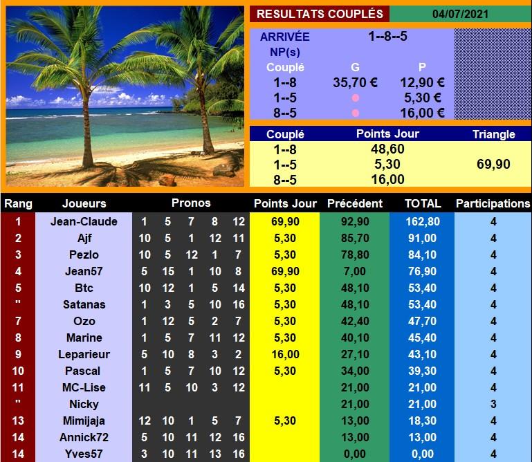 Résultats du Dimanche 04/07/2021 040728