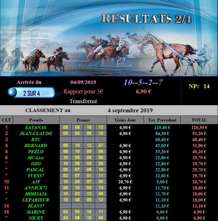 Résultats du Mercredi 04/09/2019 040919