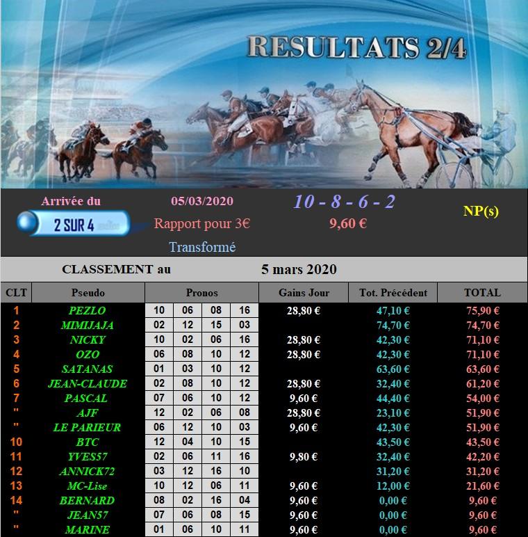 Résultats du Jeudi 05/03/2020 050320