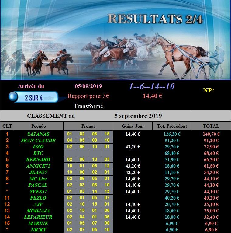 Résultats du Jeudi 05/09/2019 050922