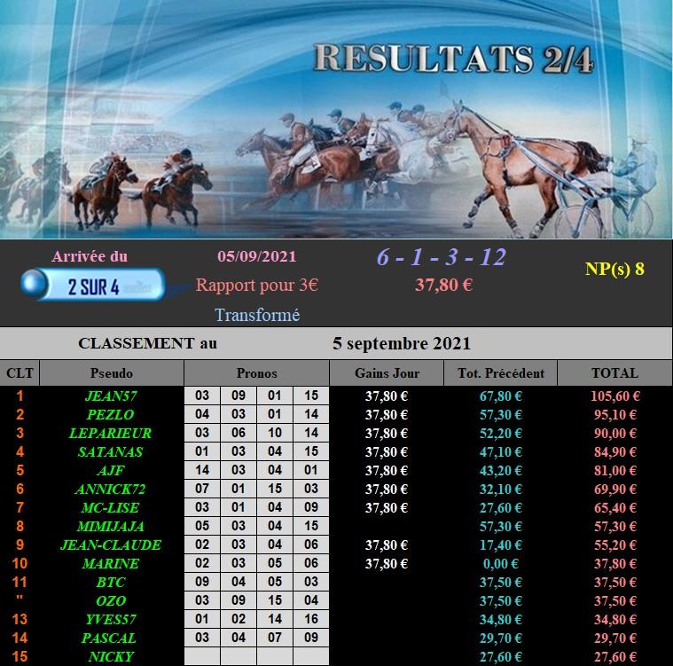 Résultats du Dimanche 05/09/2021 050936