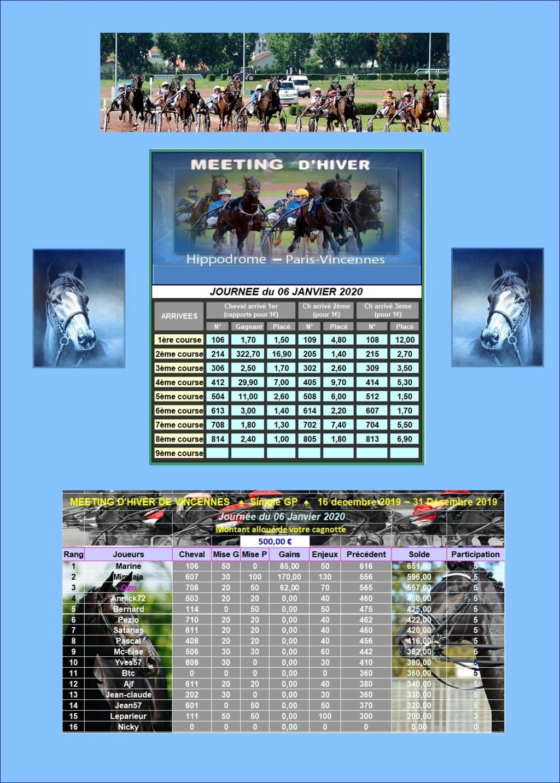 Résultats du Lundi 06/01/2020 0601_211