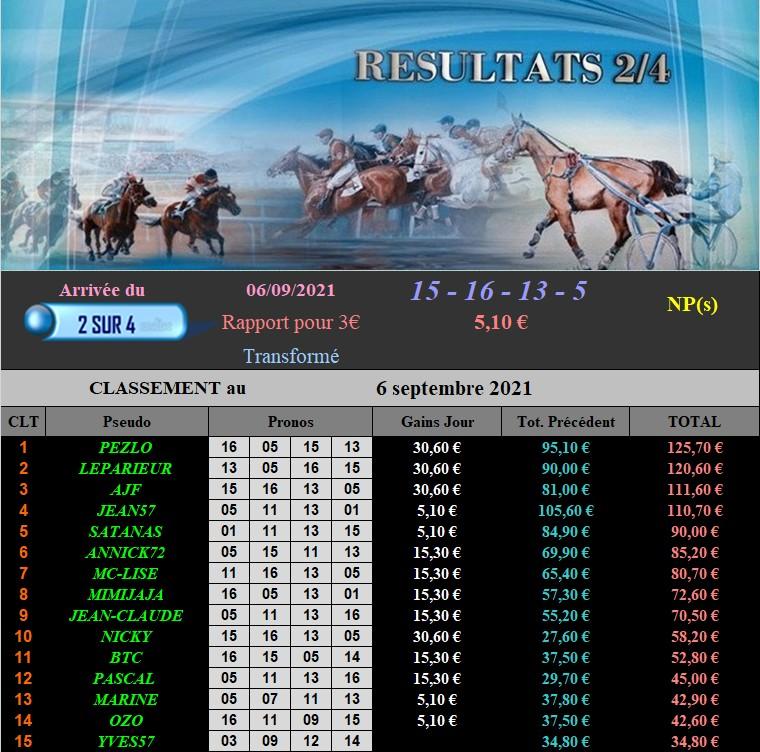 Résultats du Lundi 06/09/2021 060934