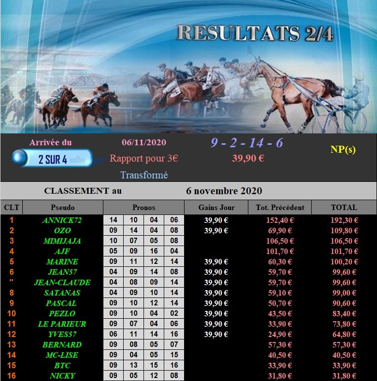 Résultats du Vendredi 06/11/2020 061118
