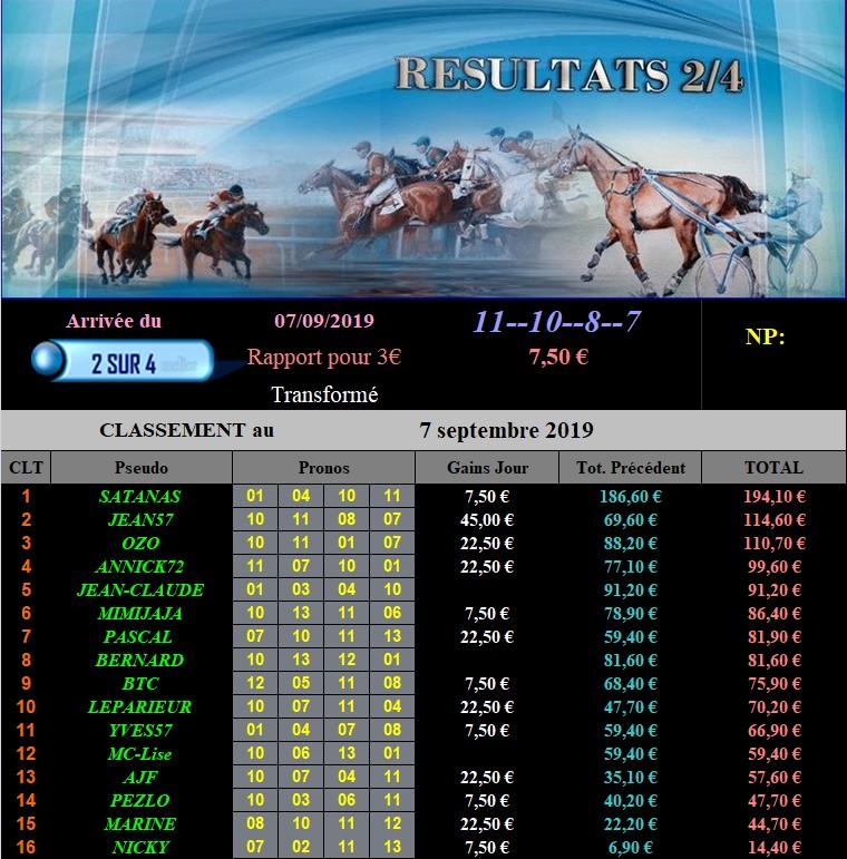 Résultats du Samedi 07/09/2019 070923
