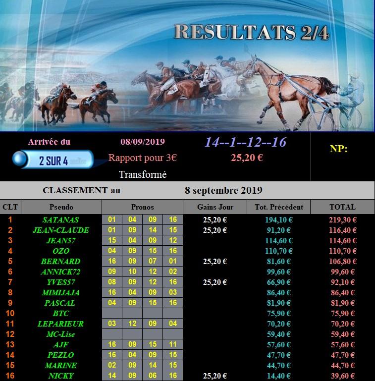 Résultats du Dimanche 08/09/2019 080924