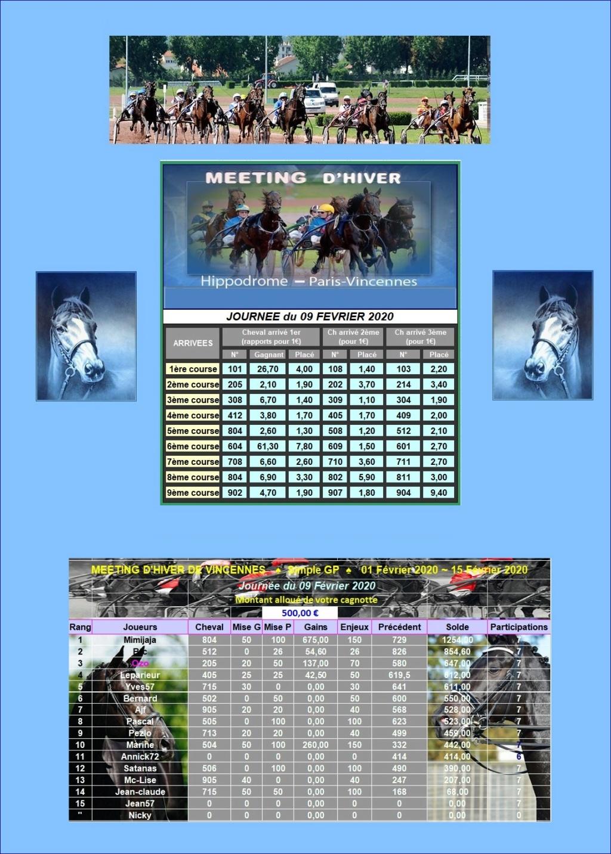 Résultats du Dimanche 09/02/2020 0902_212