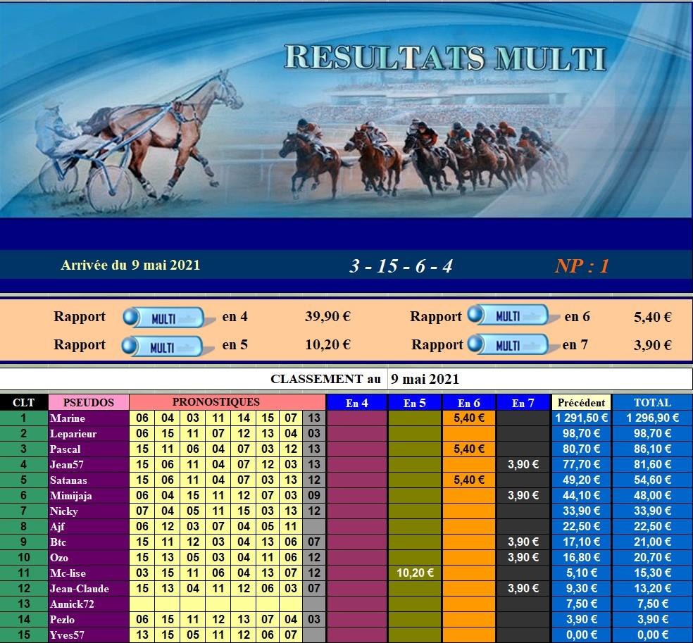 Résultats du Dimanche 09/05/2021 090518