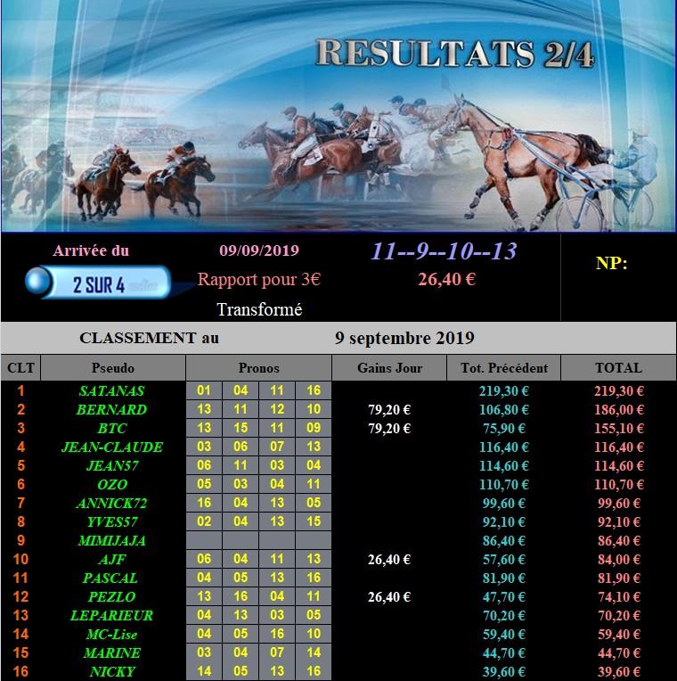 Résultats du Lundi 09/09/2019 090923