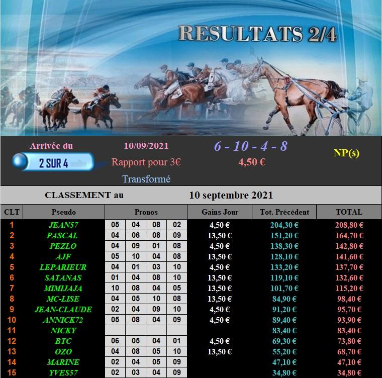 Résultats du Vendredi 10/09/2021 100937