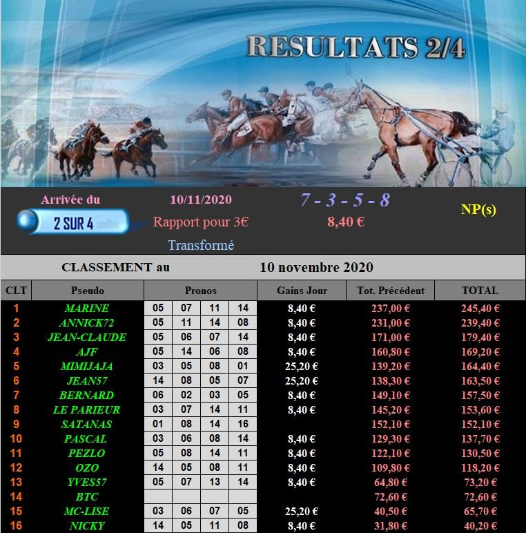 Résultats du Mardi 10/11/2020 101121