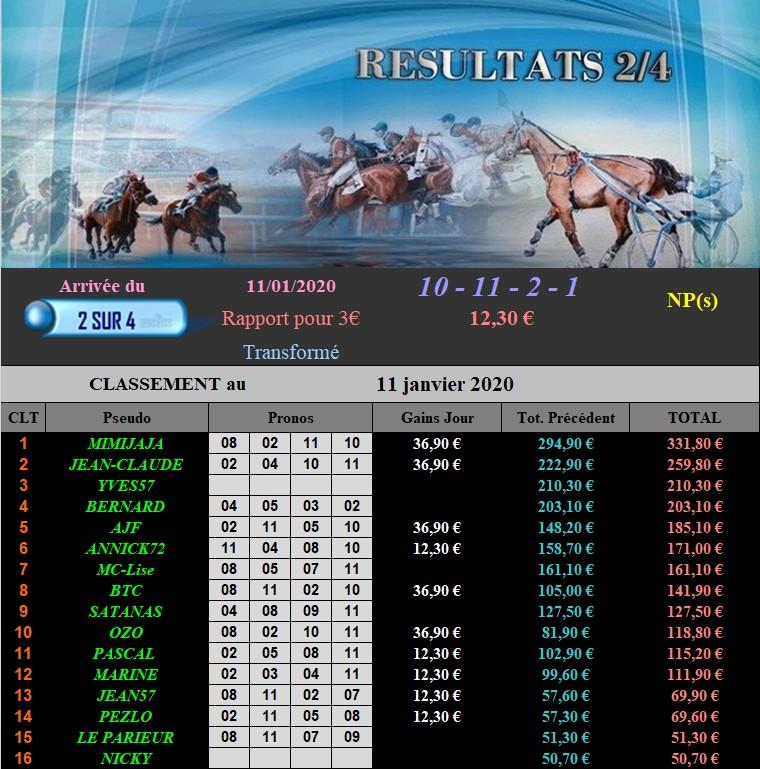 Résultats du Samedi 11/01/2020 110120