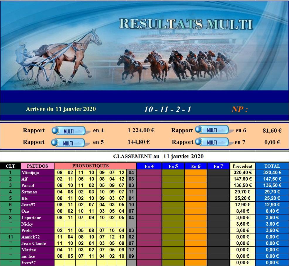 Résultats du Samedi 11/01/2020 110121