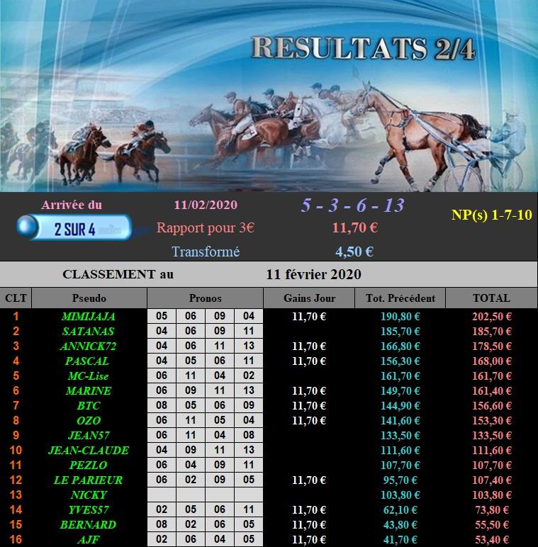 Résultats du Mardi 11/02/2020 110219