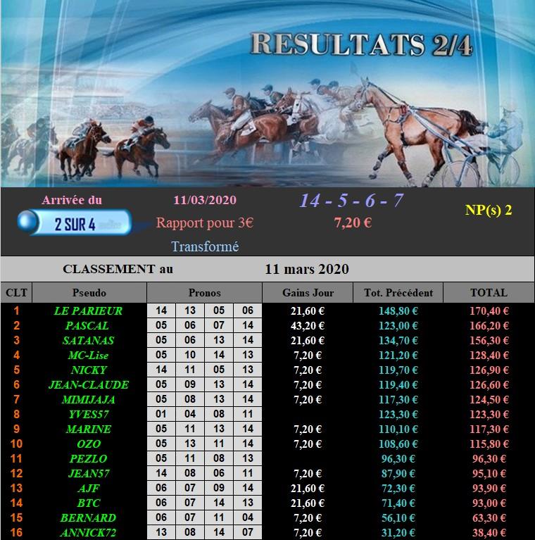 Résultats du Mercredi 11/03/2020 110321