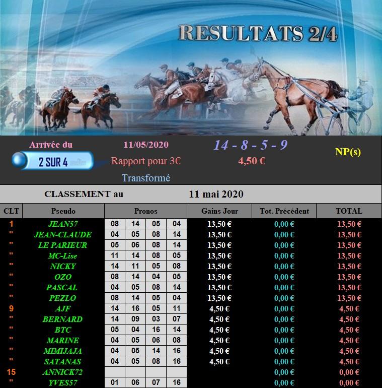 Résultats du Lundi 11/05/2020 110520