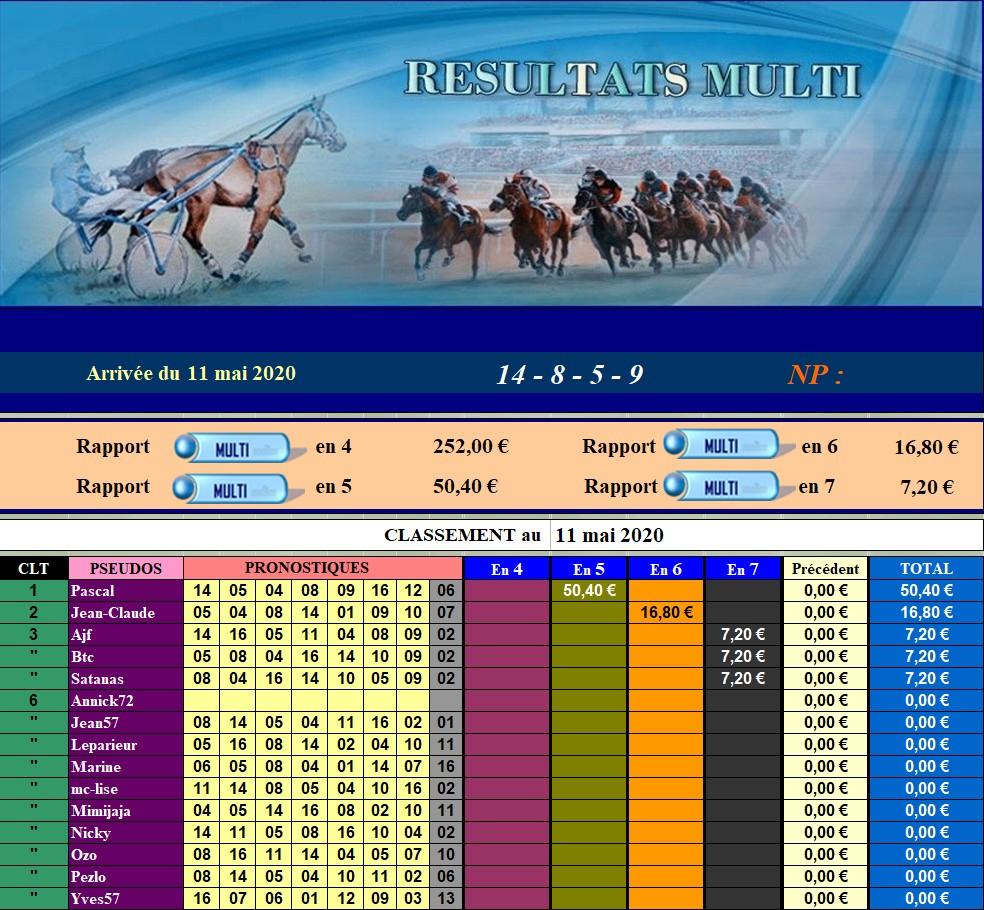 Résultats du Lundi 11/05/2020 110521