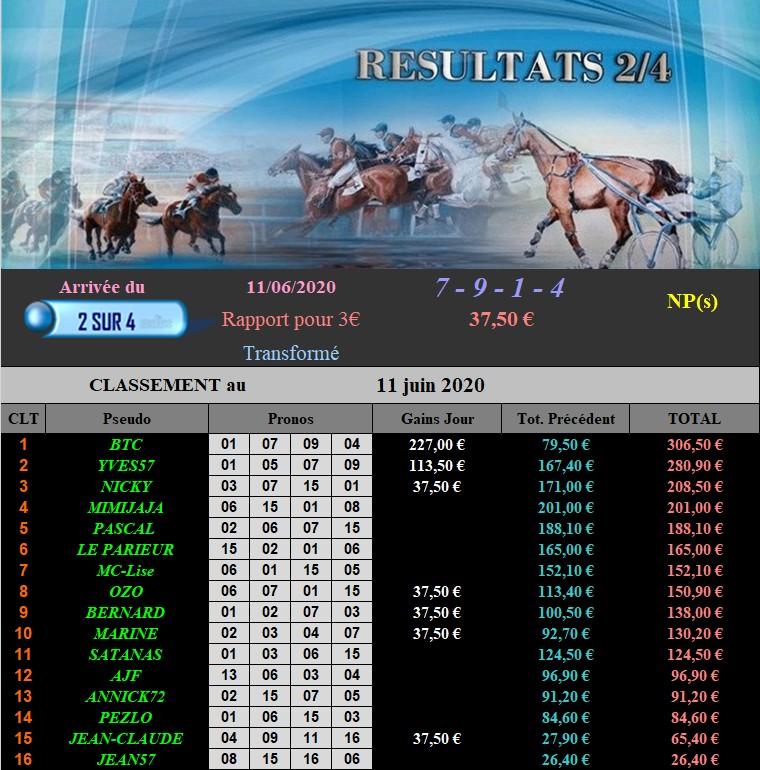 Résultats du Jeudi 11/06/2020 110622