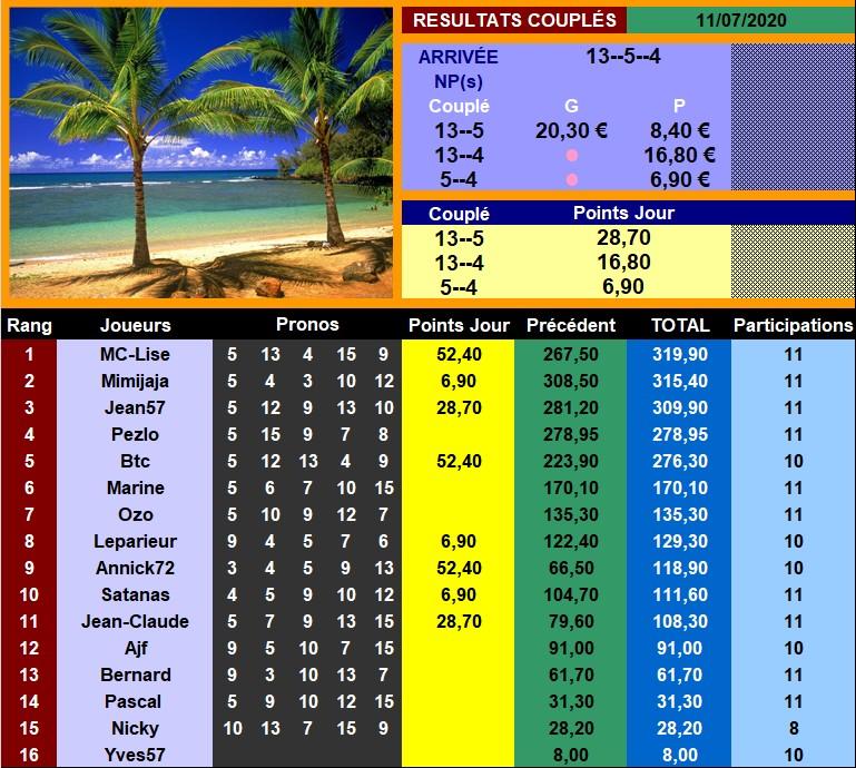 Résultats du Samedi 11/07/2020 110721