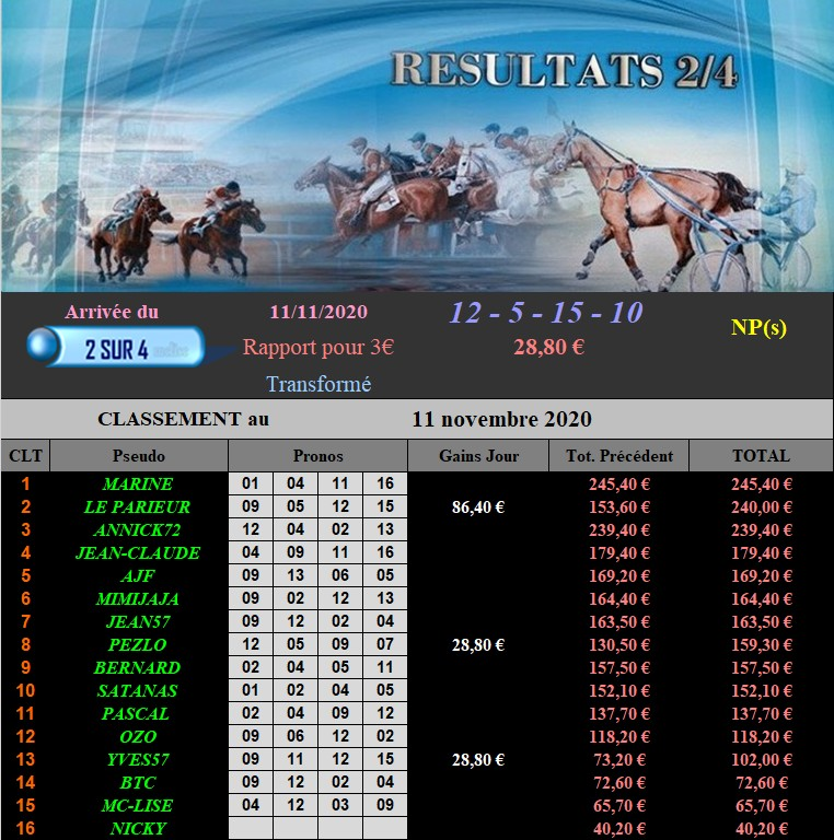 Résultats du Mercredi 11/11/2020 111119