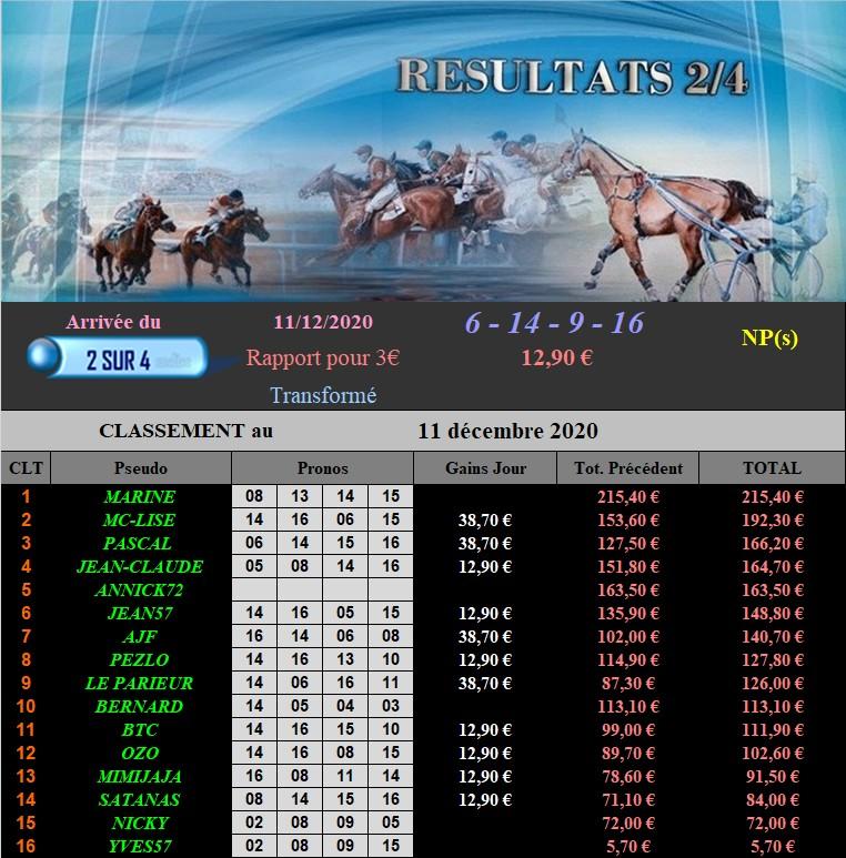 Résultats du Vendredi 11/12/2020 111220