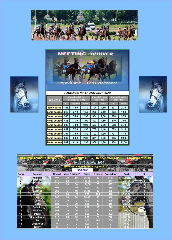 Résultats du Dimanche 12/01/2020 1201_210